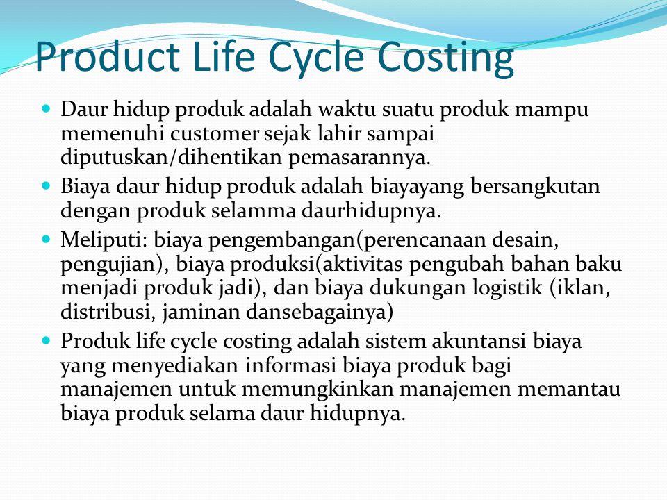 Product Life Cycle Costing Daur hidup produk adalah waktu suatu produk mampu memenuhi customer sejak lahir sampai diputuskan/dihentikan pemasarannya.