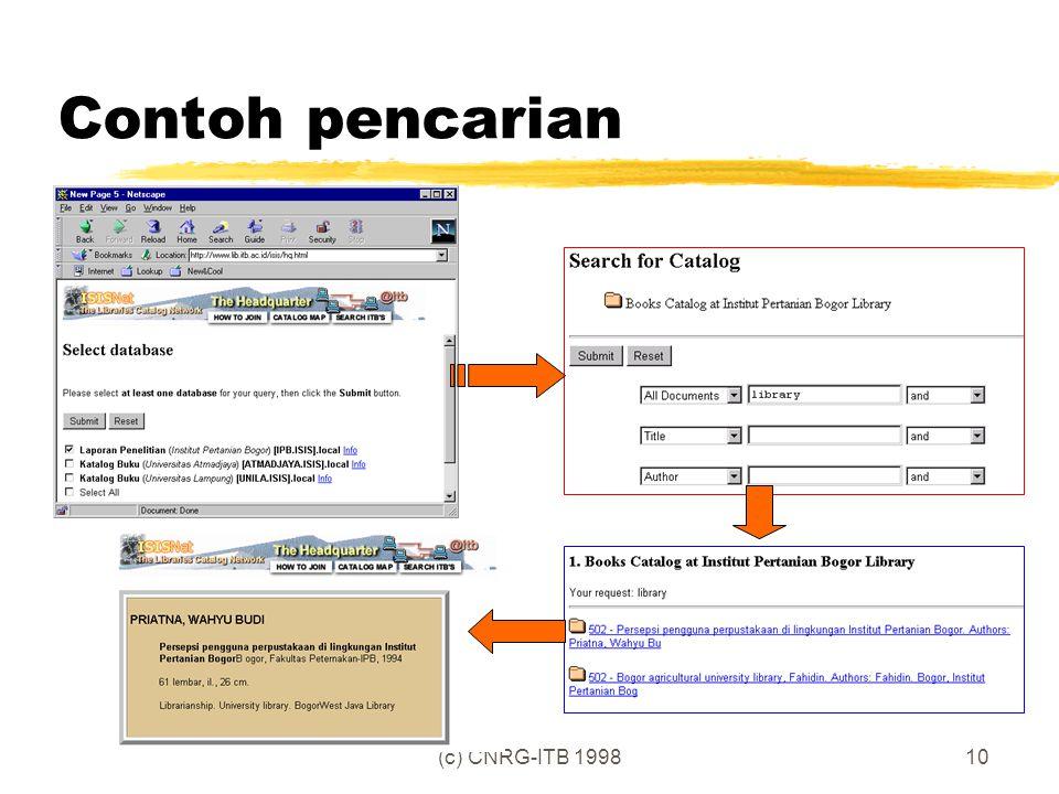 (c) CNRG-ITB 199810 Contoh pencarian