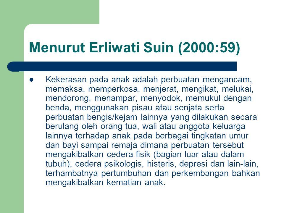 Menurut Erliwati Suin (2000:59) Kekerasan pada anak adalah perbuatan mengancam, memaksa, memperkosa, menjerat, mengikat, melukai, mendorong, menampar,