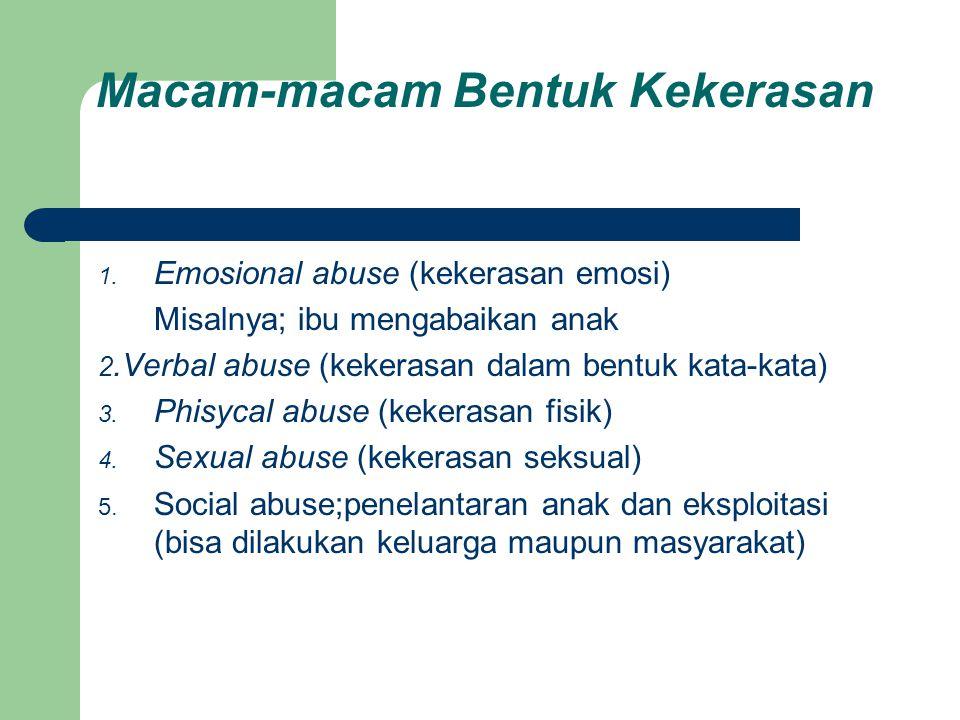 Macam-macam Bentuk Kekerasan 1. Emosional abuse (kekerasan emosi) Misalnya; ibu mengabaikan anak 2.Verbal abuse (kekerasan dalam bentuk kata-kata) 3.