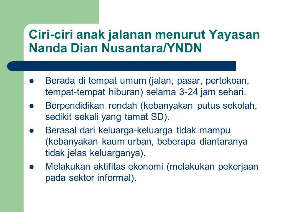 Ciri-ciri anak jalanan menurut Yayasan Nanda Dian Nusantara/YNDN Berada di tempat umum (jalan, pasar, pertokoan, tempat-tempat hiburan) selama 3-24 ja