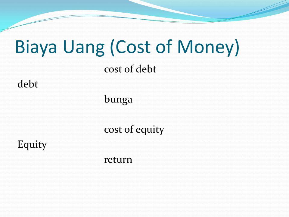 Biaya Uang (Cost of Money) cost of debt debt bunga cost of equity Equity return