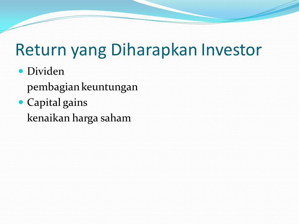 Return yang Diharapkan Investor Dividen pembagian keuntungan Capital gains kenaikan harga saham
