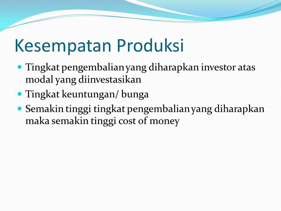 Kesempatan Produksi Tingkat pengembalian yang diharapkan investor atas modal yang diinvestasikan Tingkat keuntungan/ bunga Semakin tinggi tingkat peng