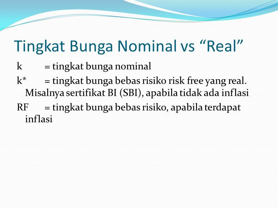 """Tingkat Bunga Nominal vs """"Real"""" k = tingkat bunga nominal k* = tingkat bunga bebas risiko risk free yang real. Misalnya sertifikat BI (SBI), apabila t"""