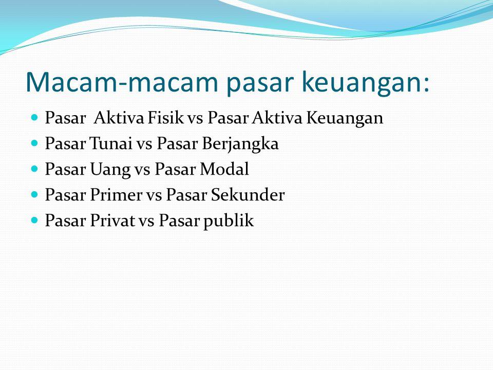 Macam-macam pasar keuangan: Pasar Aktiva Fisik vs Pasar Aktiva Keuangan Pasar Tunai vs Pasar Berjangka Pasar Uang vs Pasar Modal Pasar Primer vs Pasar