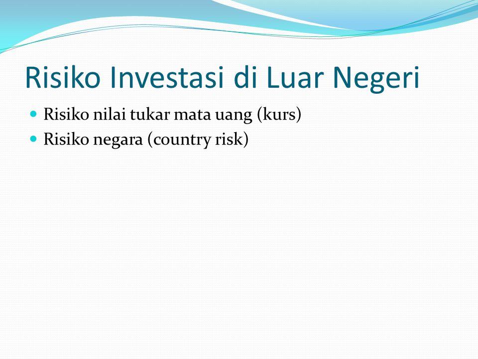 Risiko Investasi di Luar Negeri Risiko nilai tukar mata uang (kurs) Risiko negara (country risk)
