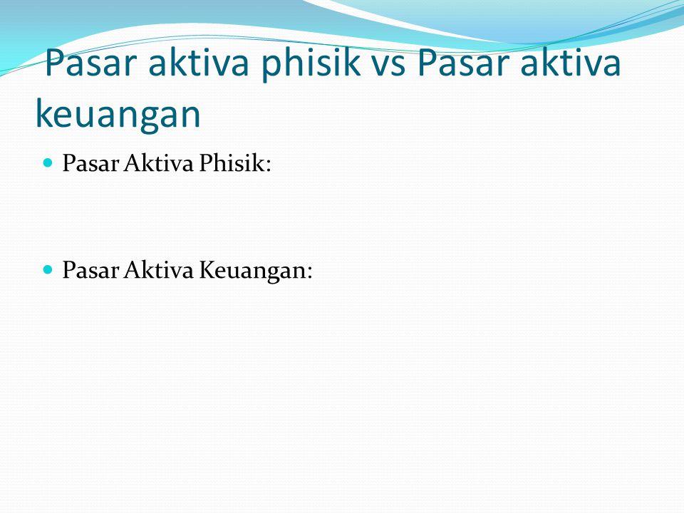 Pasar aktiva phisik vs Pasar aktiva keuangan Pasar Aktiva Phisik: Pasar Aktiva Keuangan:
