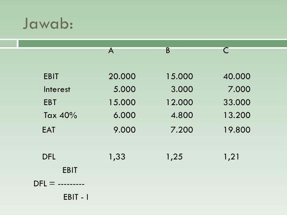 Jawab: ABC EBIT20.00015.00040.000 Interest 5.000 3.000 7.000 EBT15.00012.00033.000 Tax 40% 6.000 4.80013.200 EAT 9.000 7.20019.800 DFL1,331,251,21 EBI
