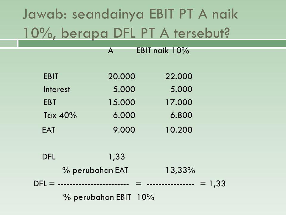 Jawab: seandainya EBIT PT A naik 10%, berapa DFL PT A tersebut? A EBIT naik 10% EBIT20.000 22.000 Interest 5.000 5.000 EBT15.00017.000 Tax 40% 6.000 6