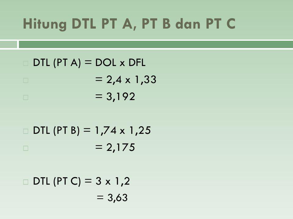 Hitung DTL PT A, PT B dan PT C  DTL (PT A) = DOL x DFL  = 2,4 x 1,33  = 3,192  DTL (PT B) = 1,74 x 1,25  = 2,175  DTL (PT C) = 3 x 1,2 = 3,63