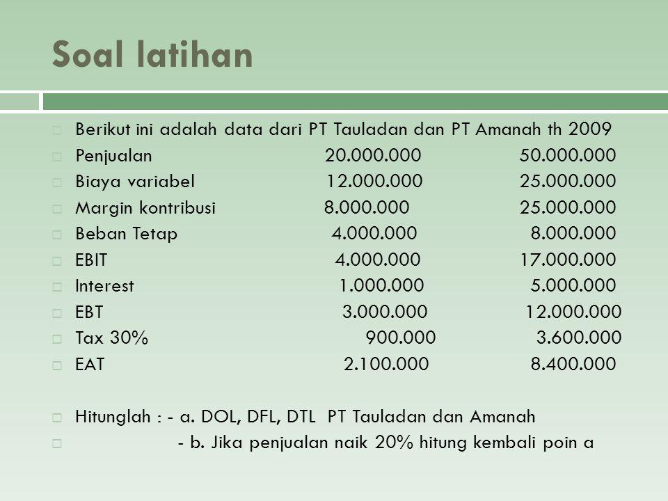 Soal latihan  Berikut ini adalah data dari PT Tauladan dan PT Amanah th 2009  Penjualan 20.000.00050.000.000  Biaya variabel 12.000.00025.000.000 
