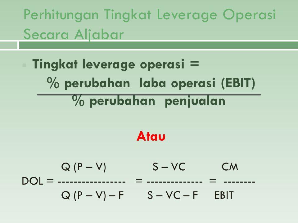 Perhitungan Tingkat Leverage Operasi Secara Aljabar  Tingkat leverage operasi = % perubahan laba operasi (EBIT) % perubahan penjualan Atau Q (P – V)