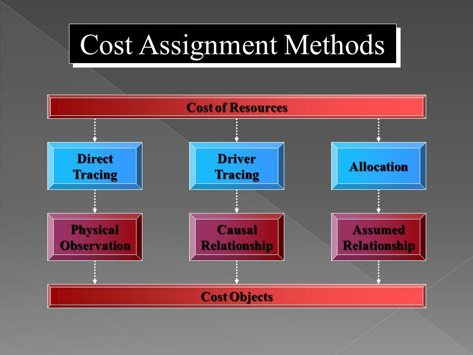  Pengklasifikasian biaya harus disesuaikan dengan tujuan dari informasi biaya yang akan disajikan.