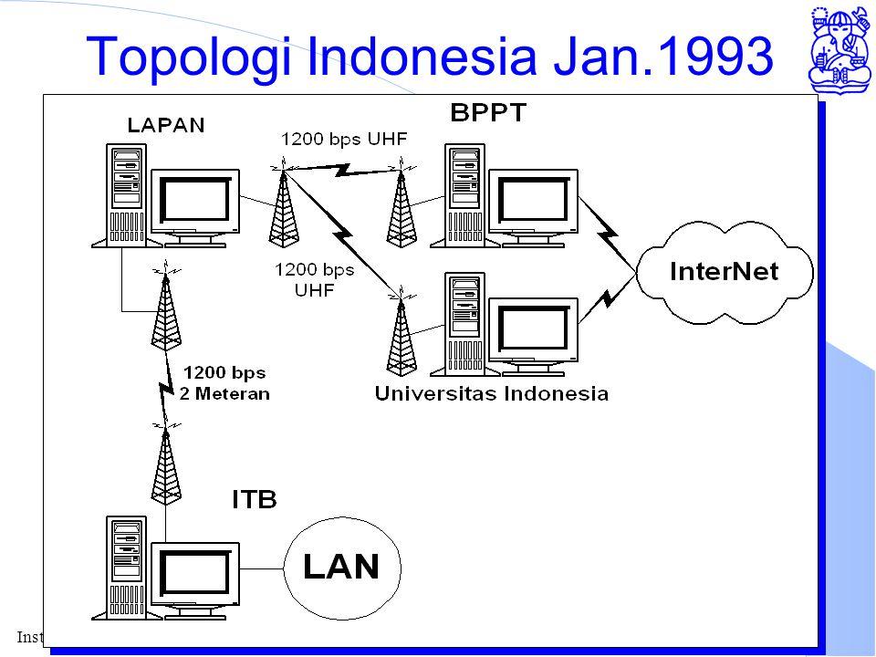 Institute of Technology Bandung Beberapa Servis Internet l e-mailcnrg@itb.ac.id.