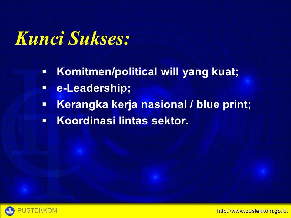 http://www.pustekkom.go.id. PUSTEKKOM Kunci Sukses:  Komitmen/political will yang kuat;  e-Leadership;  Kerangka kerja nasional / blue print;  Koo