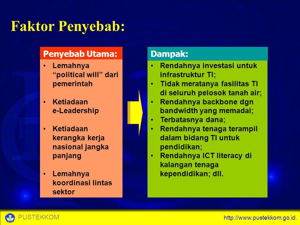 "http://www.pustekkom.go.id. PUSTEKKOM Faktor Penyebab: Penyebab Utama: Lemahnya ""political will"" dari pemerintah Ketiadaan e-Leadership Ketiadaan kera"