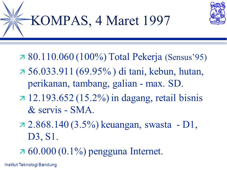 Institut Teknologi Bandung KOMPAS, 4 Maret 1997 ä 80.110.060 (100%) Total Pekerja (Sensus'95) ä 56.033.911 (69.95% ) di tani, kebun, hutan, perikanan, tambang, galian - max.