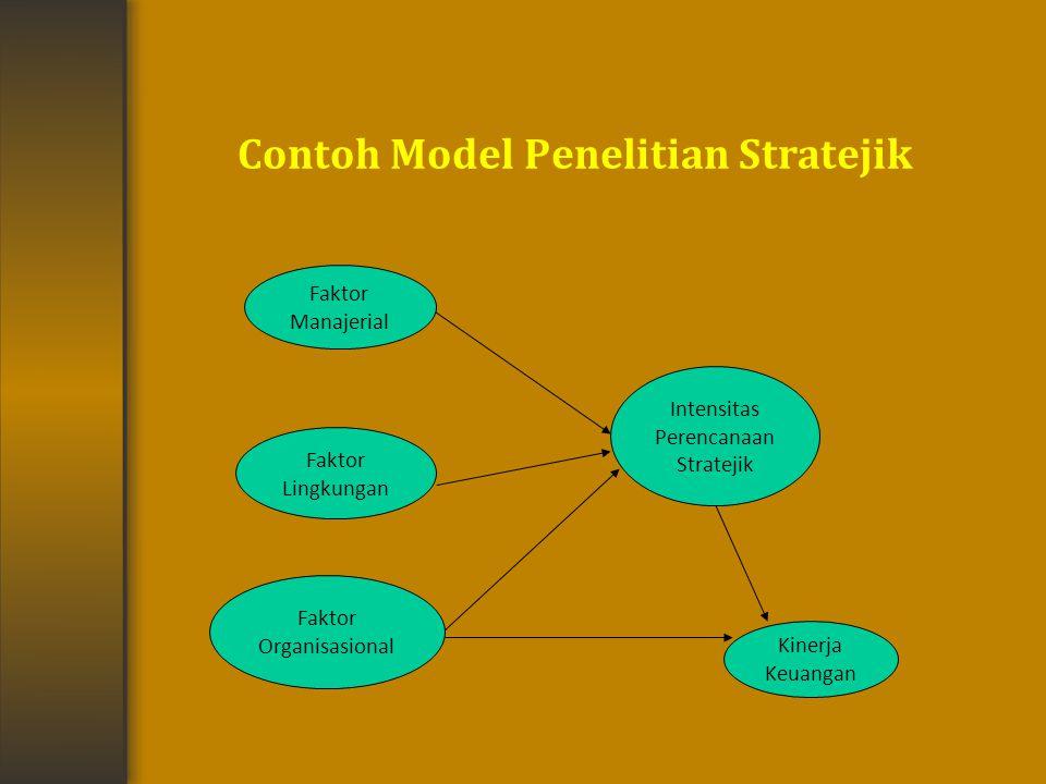 Contoh Model Penelitian Stratejik Faktor Manajerial Faktor Lingkungan Faktor Organisasional Intensitas Perencanaan Stratejik Kinerja Keuangan