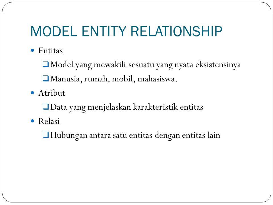 MODEL ENTITY RELATIONSHIP Entitas  Model yang mewakili sesuatu yang nyata eksistensinya  Manusia, rumah, mobil, mahasiswa. Atribut  Data yang menje