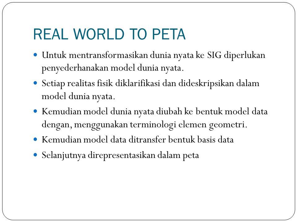REAL WORLD TO PETA Untuk mentransformasikan dunia nyata ke SIG diperlukan penyederhanakan model dunia nyata. Setiap realitas fisik diklarifikasi dan d