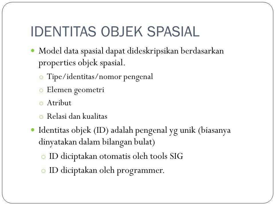 IDENTITAS OBJEK SPASIAL Model data spasial dapat dideskripsikan berdasarkan properties objek spasial. o Tipe/identitas/nomor pengenal o Elemen geometr