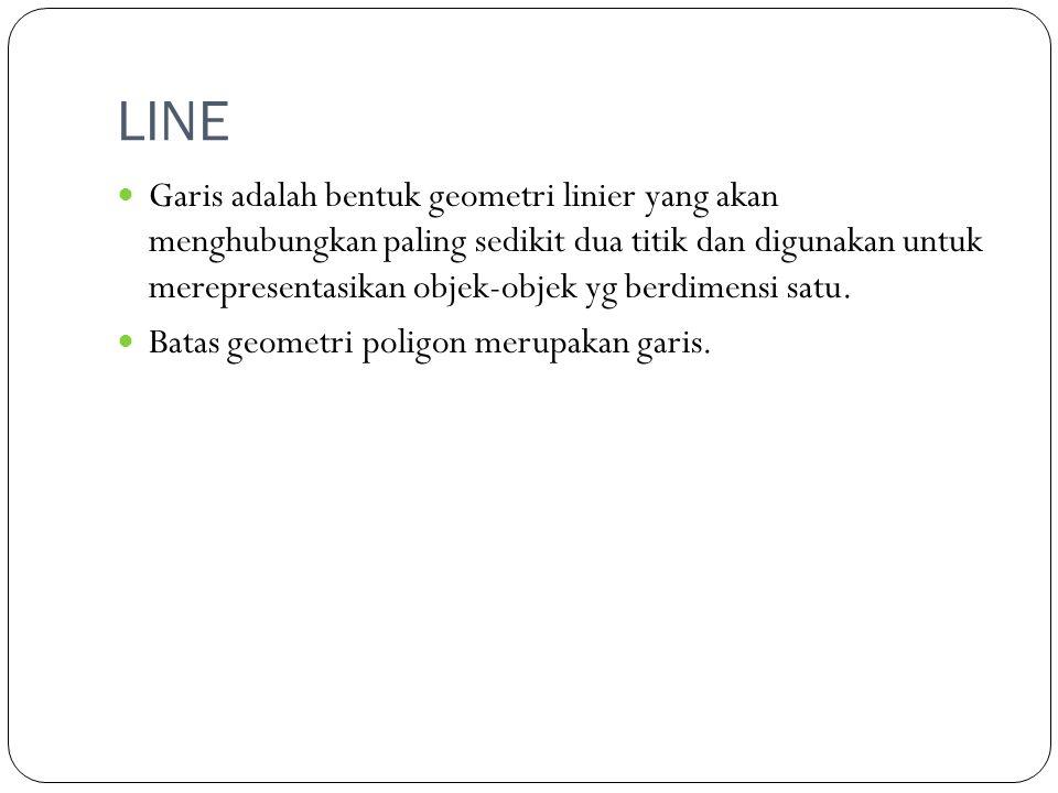 LINE Garis adalah bentuk geometri linier yang akan menghubungkan paling sedikit dua titik dan digunakan untuk merepresentasikan objek-objek yg berdime