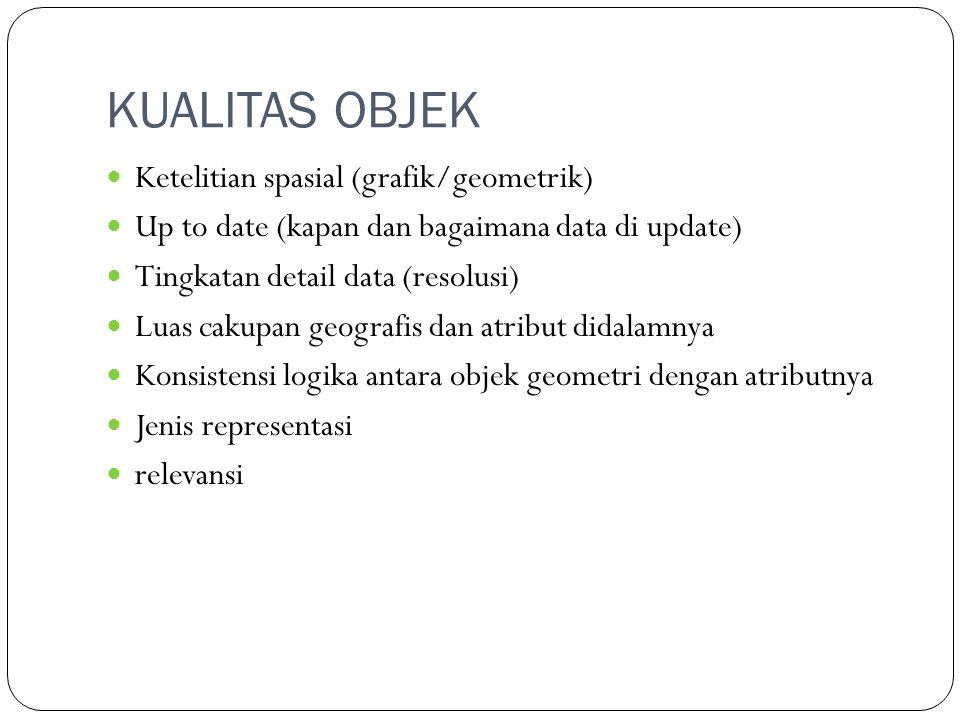 KUALITAS OBJEK Ketelitian spasial (grafik/geometrik) Up to date (kapan dan bagaimana data di update) Tingkatan detail data (resolusi) Luas cakupan geo