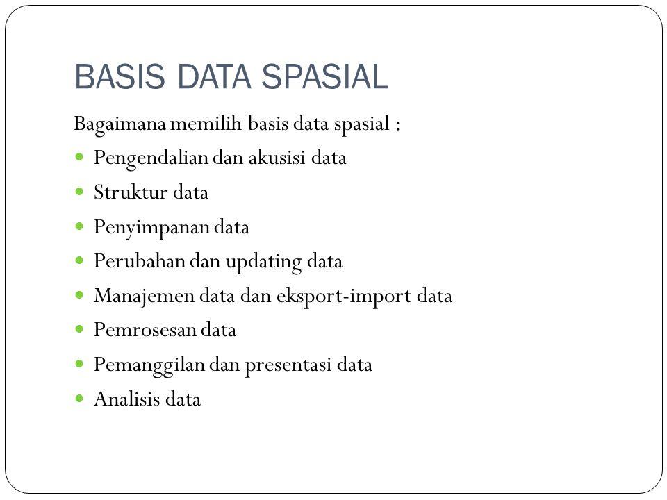BASIS DATA SPASIAL Bagaimana memilih basis data spasial : Pengendalian dan akusisi data Struktur data Penyimpanan data Perubahan dan updating data Man