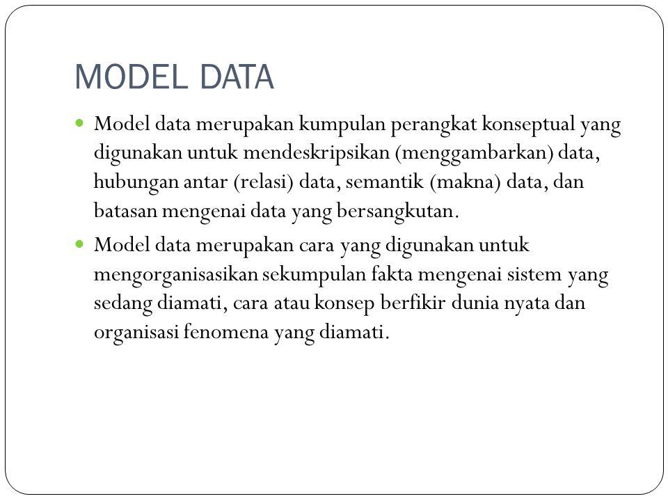 MODEL DATA Model data merupakan kumpulan perangkat konseptual yang digunakan untuk mendeskripsikan (menggambarkan) data, hubungan antar (relasi) data,