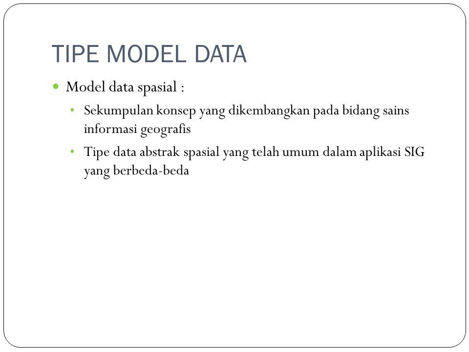 TIPE MODEL DATA Model data spasial : Sekumpulan konsep yang dikembangkan pada bidang sains informasi geografis Tipe data abstrak spasial yang telah um