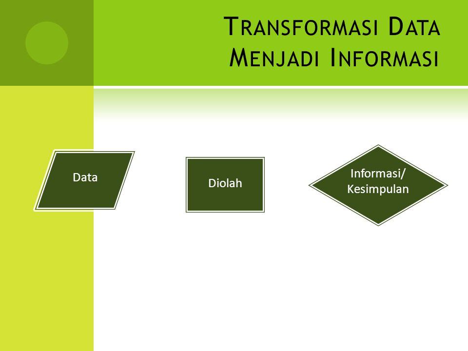 Diolah Data Informasi/ Kesimpulan T RANSFORMASI D ATA M ENJADI I NFORMASI