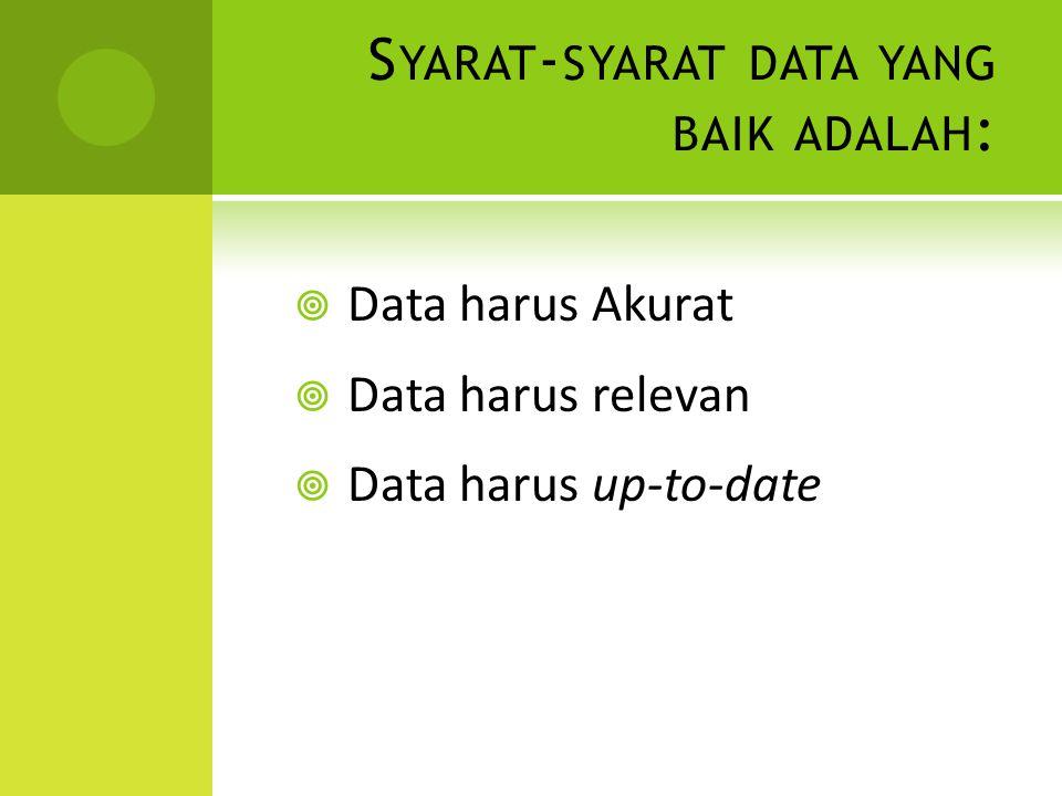 S YARAT - SYARAT DATA YANG BAIK ADALAH :  Data harus Akurat  Data harus relevan  Data harus up-to-date