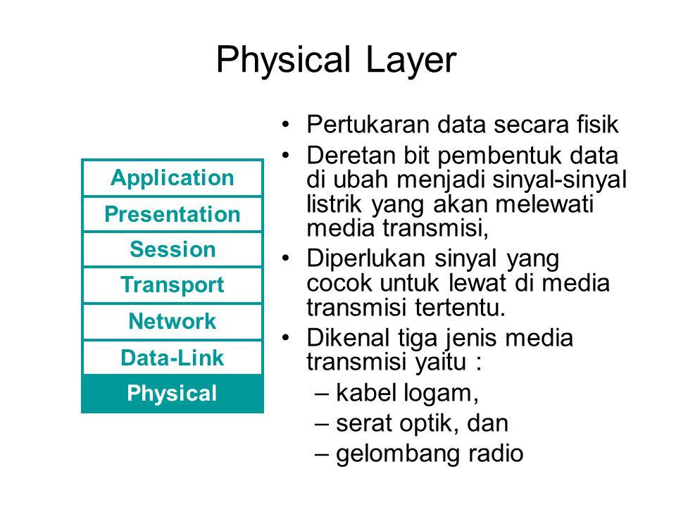 Physical Layer Pertukaran data secara fisik Deretan bit pembentuk data di ubah menjadi sinyal-sinyal listrik yang akan melewati media transmisi, Diperlukan sinyal yang cocok untuk lewat di media transmisi tertentu.