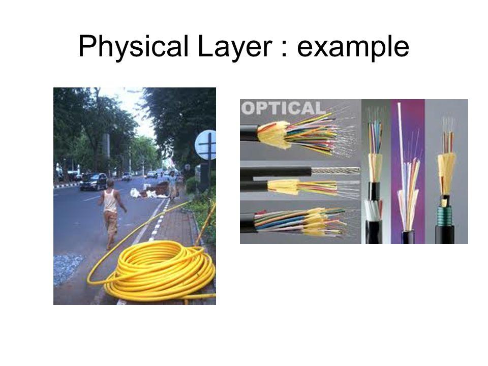 Data-link Layer Fungsi utama : menyajikan format data untuk lapis fisik (pembentukan frame) Pengendalian kesalahan (Error control) Pengendalian arus data (Flow control) Application Presentation Session Transport Network Data-Link Physical