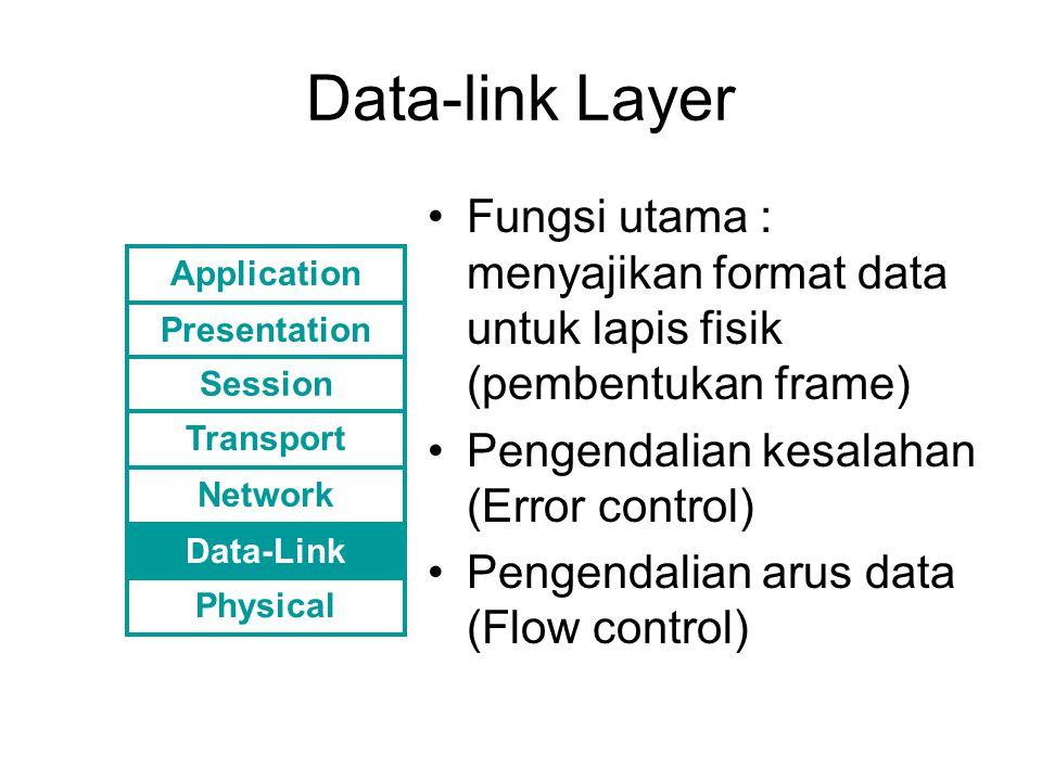 Network Layer Meneruskan paket-paket dari satu node ke node yang lain dalam jaringan komputer Fungsi utama : –Pengalamatan –Memilih jalur (routing) Application Presentation Session Transport Network Data-Link Physical