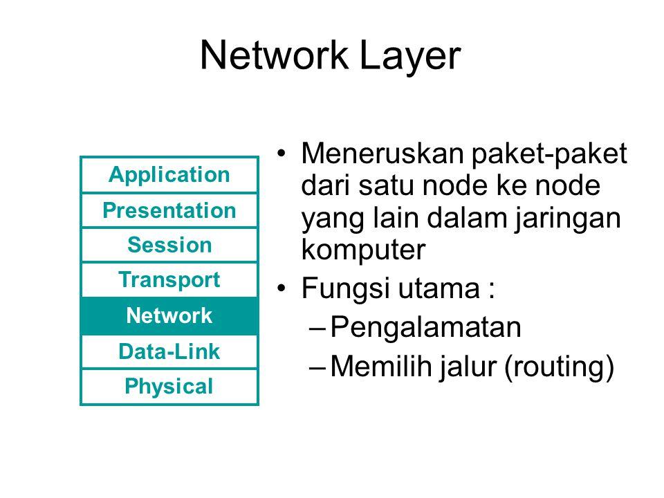 Transport Layer Berfungsi untuk transfer data yang handal, bertanggung jawab atas keutuhan data dalam transmisi data antara kedua belah fihak Paketisasi : –panjang paket –banyaknya paket, –urutan paket –kapan paket-paket tersebut dikirimkan Application Presentation Session Transport Network Data-Link Physical