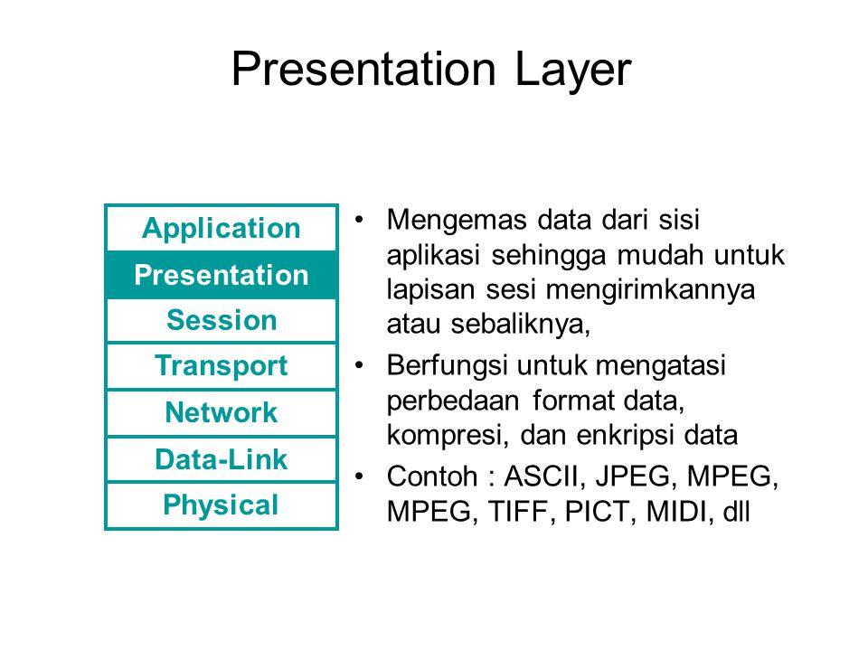 Presentation Layer Mengemas data dari sisi aplikasi sehingga mudah untuk lapisan sesi mengirimkannya atau sebaliknya, Berfungsi untuk mengatasi perbedaan format data, kompresi, dan enkripsi data Contoh : ASCII, JPEG, MPEG, MPEG, TIFF, PICT, MIDI, dll Application Presentation Session Transport Network Data-Link Physical