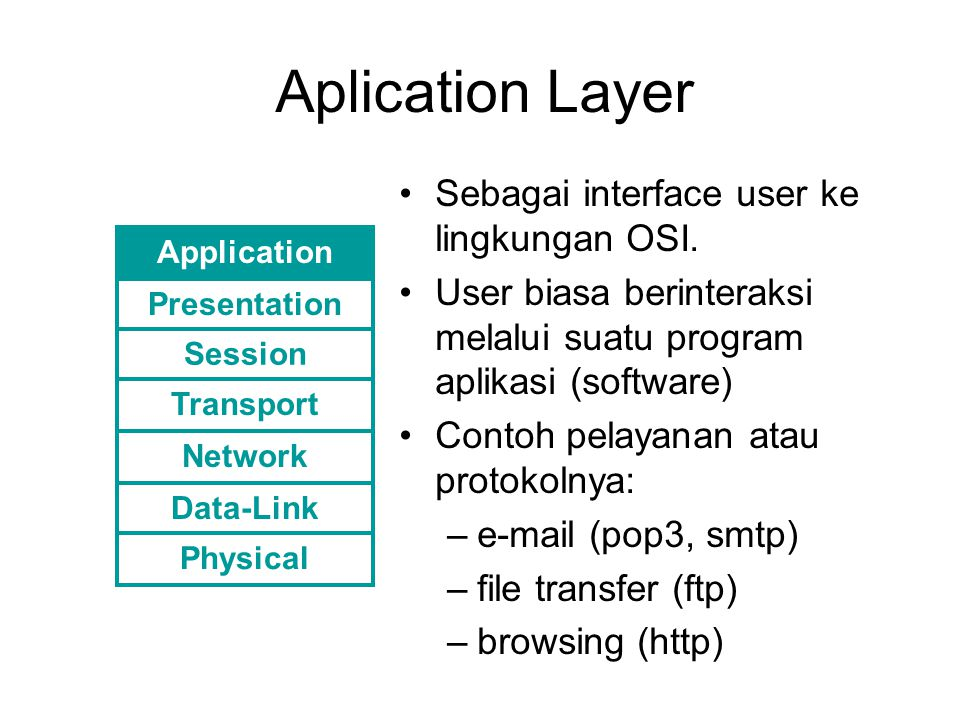Aplication Layer Sebagai interface user ke lingkungan OSI.