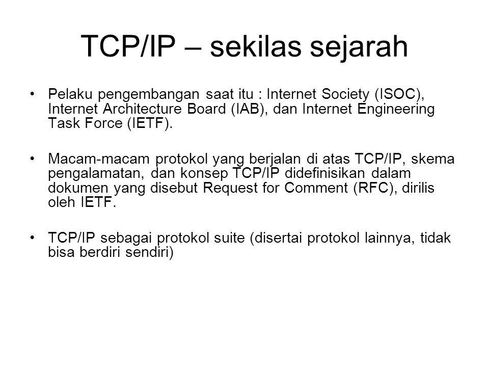 OSI vs TCP/IP Layering