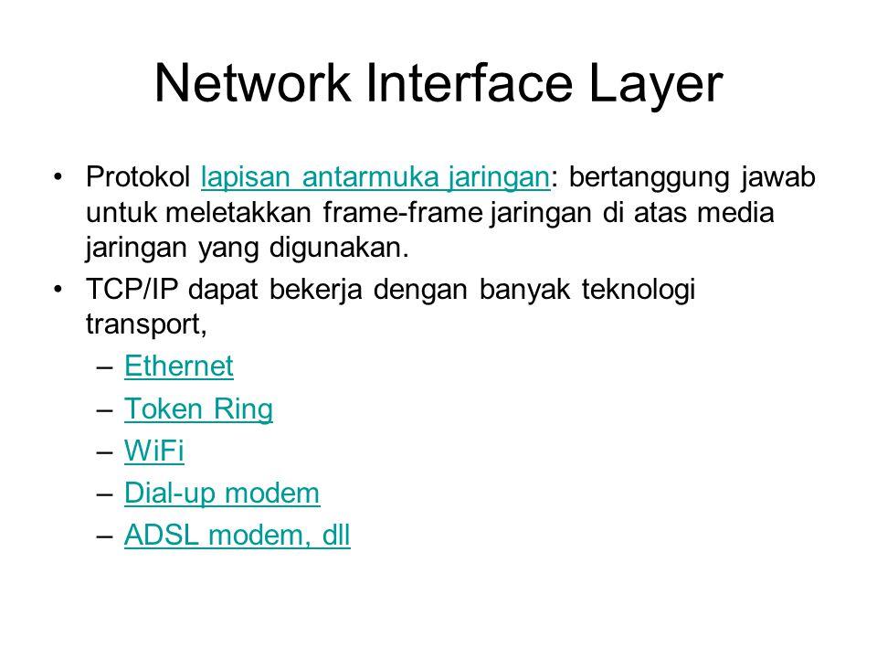 Network Interface Layer Protokol lapisan antarmuka jaringan: bertanggung jawab untuk meletakkan frame-frame jaringan di atas media jaringan yang digunakan.lapisan antarmuka jaringan TCP/IP dapat bekerja dengan banyak teknologi transport, –EthernetEthernet –Token RingToken Ring –WiFiWiFi –Dial-up modemDial-up modem –ADSL modem, dllADSL modem, dll