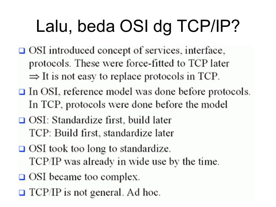 Prinsip addressing IPv4 32 bit (empat oktet berukuran 8-bit) tiap oktet dipisahkan tanda . 2³² = 4Giga alamat Ilustrasi : xxxxxxxx.xxxxxxxx.xxxxxxxx.xxxxxxxx X adalah 0 atau 1 (biner) Contoh IP –Biner : 11000000.10101000.00000010.00000001 dapat ditulis 11000000.10101000.10.1 –Decimal : 192.168.2.1