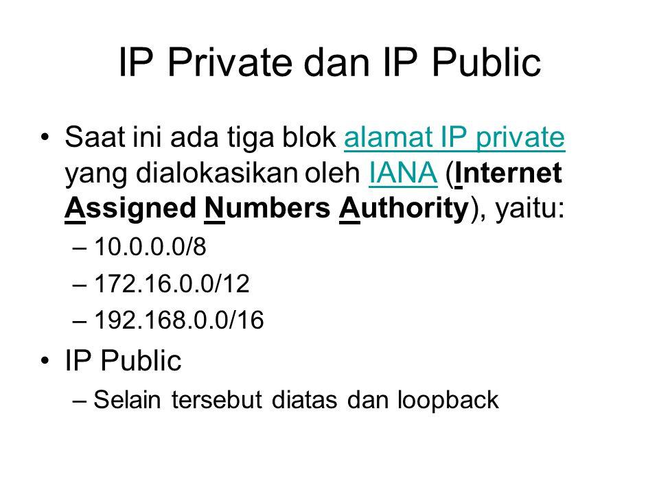 IP Private dan IP Public Saat ini ada tiga blok alamat IP private yang dialokasikan oleh IANA (Internet Assigned Numbers Authority), yaitu:alamat IP privateIANA –10.0.0.0/8 –172.16.0.0/12 –192.168.0.0/16 IP Public –Selain tersebut diatas dan loopback