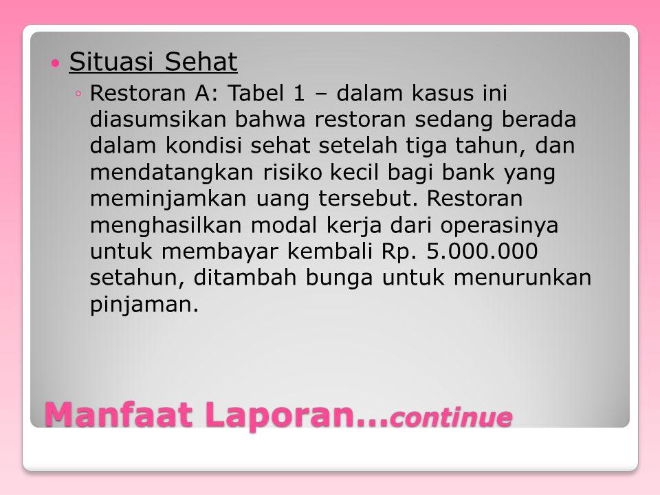 Manfaat Laporan… continue Situasi Sehat ◦Restoran A: Tabel 1 – dalam kasus ini diasumsikan bahwa restoran sedang berada dalam kondisi sehat setelah ti