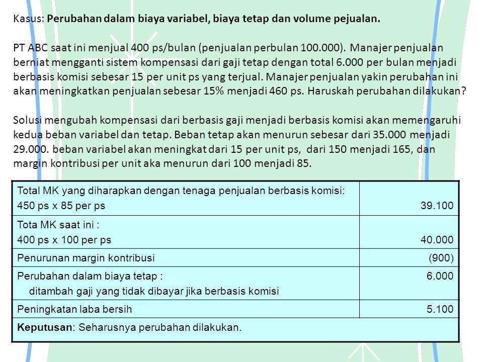 Kasus: Perubahan dalam biaya variabel, biaya tetap dan volume pejualan. PT ABC saat ini menjual 400 ps/bulan (penjualan perbulan 100.000). Manajer pen