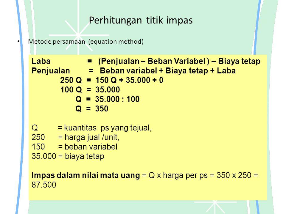 Perhitungan titik impas Metode persamaan (equation method) Laba = (Penjualan – Beban Variabel ) – Biaya tetap Penjualan = Beban variabel + Biaya tetap