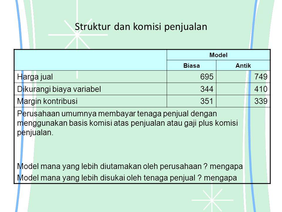 Struktur dan komisi penjualan Model BiasaAntik Harga jual695749 Dikurangi biaya variabel344410 Margin kontribusi351339 Perusahaan umumnya membayar ten