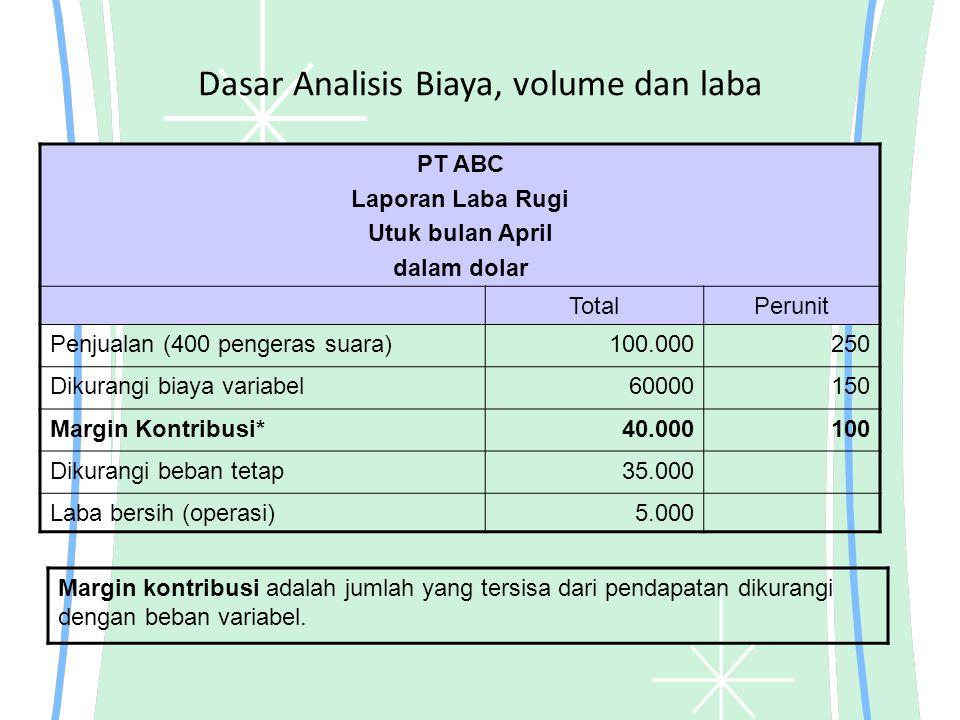Dasar Analisis Biaya, volume dan laba PT ABC Laporan Laba Rugi Utuk bulan April dalam dolar TotalPerunit Penjualan (400 pengeras suara)100.000250 Diku