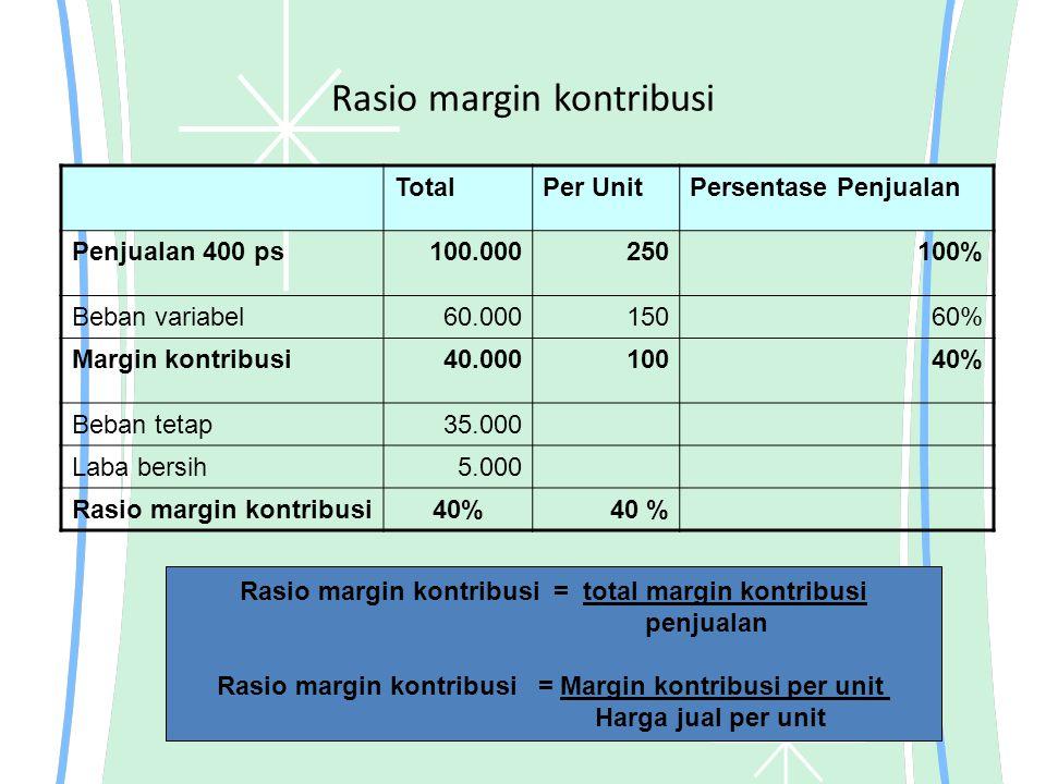 Lanjutan : Analisis target laba Pendekatan Margin Kontribusi Unit Pejualan untuk mencapai target = Biaya tetap + Laba margin kontribusi per unit = 35.000 + 40.000 100 = 750 Satuan uang = Biaya tetap + Laba rasio margin kontribusi = 35.000 + 40.000 0.40 = 187.500