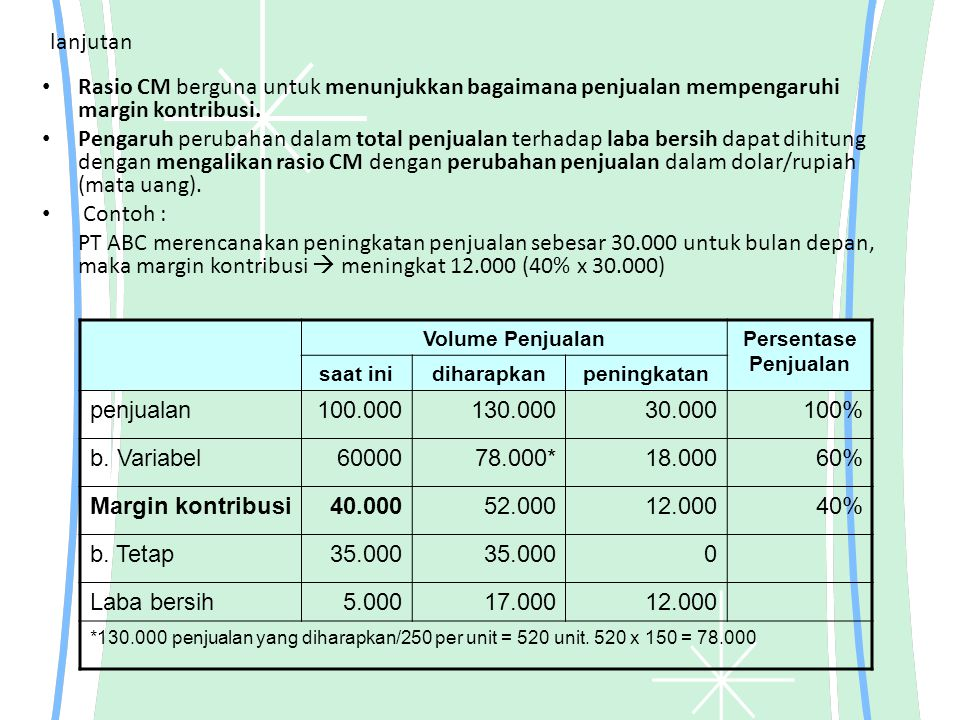 lanjutan Rasio CM berguna untuk menunjukkan bagaimana penjualan mempengaruhi margin kontribusi. Pengaruh perubahan dalam total penjualan terhadap laba